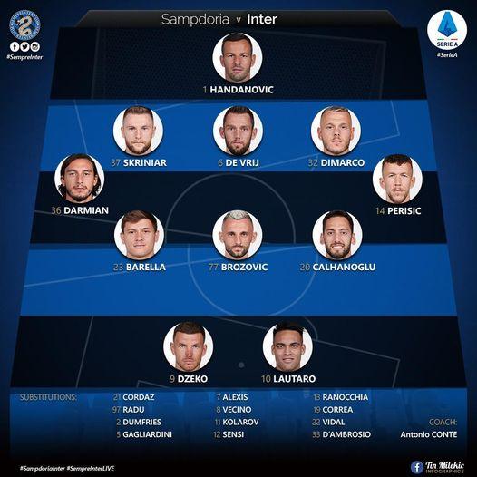 Kết quả Sampdoria vs Inter Milan, vòng 3 Serie A